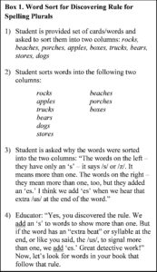 Morphological Awareness One Piece Of The Literacy Pie