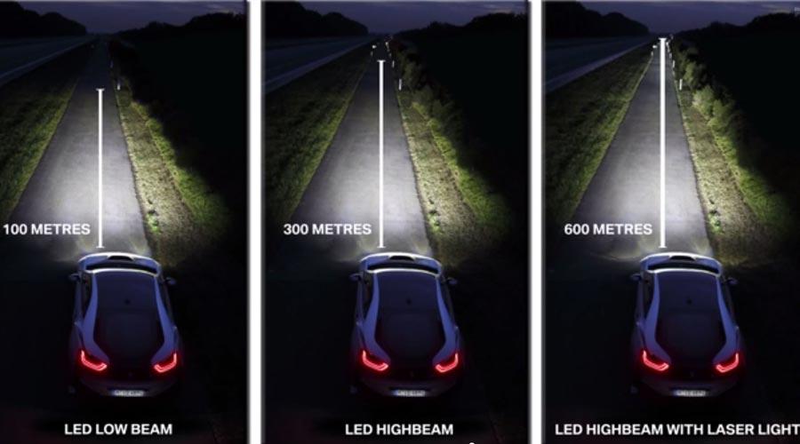 Halogne Xenon Led Laser ou la rvolution des phares
