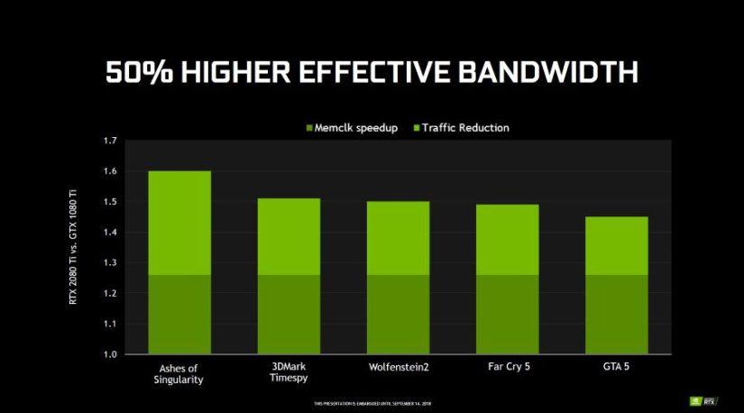 Nvidia_Turing_GeForce_RTX_20_02.jpg