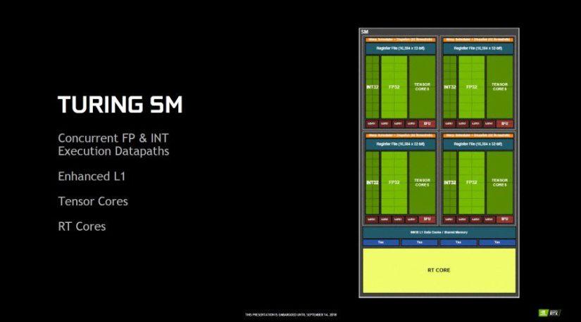 Nvidia_Turing_GeForce_RTX_20_06.jpg