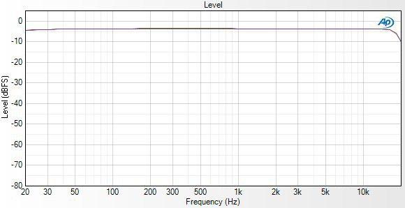 Dell Vostro V131 : test, prix et fiche technique