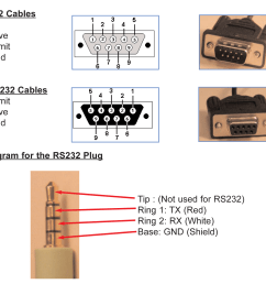 if you make your own cable make sure to check the component manufacturers specifications for tx rx and ground pinouts  [ 2073 x 1563 Pixel ]