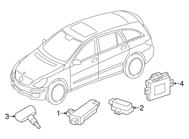 Mercedes Benz Gl Fuse Box