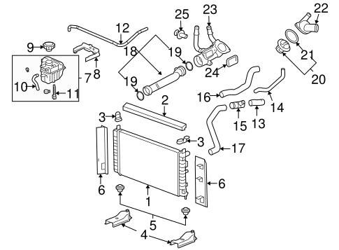 Radiator & Components for 2006 Chevrolet Malibu