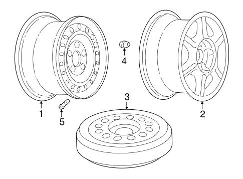 Saturn Vue Transmission Fluid Location Audi A6