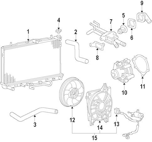 Sonata Pump