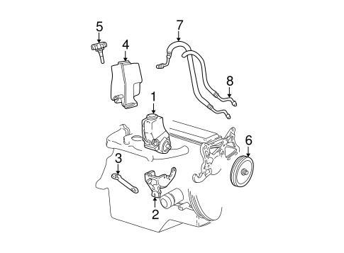 OEM 1998 Pontiac Sunfire Pump & Hoses Parts