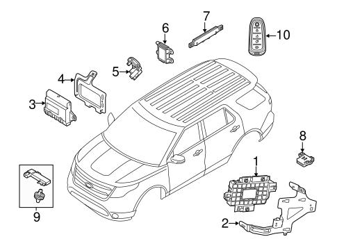 ALARM SYSTEM for 2012 Ford Explorer