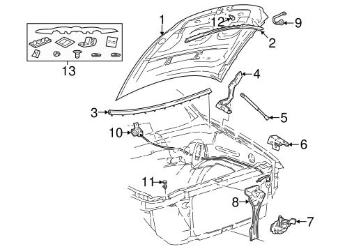 Radiator Air Release Valve Air Brake Check Valve Wiring