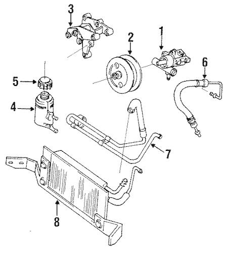 OEM 1984 Chevrolet Corvette Pump & Hoses Parts