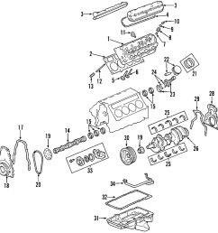 chevy 5 3 vortec engine diagram wiring diagram gp chevy 5 3l engine diagram [ 1000 x 968 Pixel ]