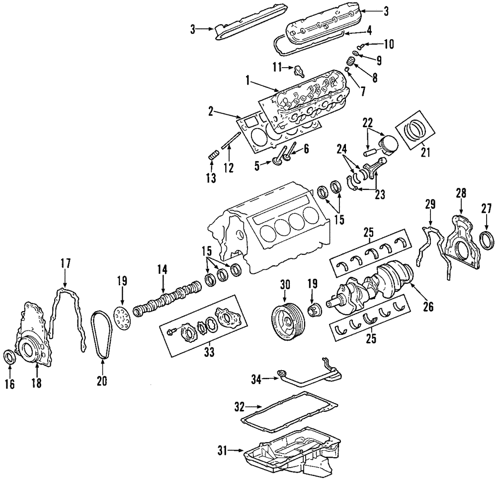 medium resolution of chevy 5 3 vortec engine diagram wiring diagram gp chevy 5 3l engine diagram