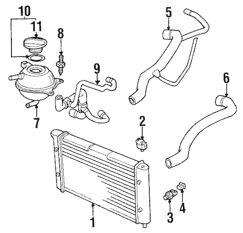 Radiator & Components for 1996 Volkswagen Golf