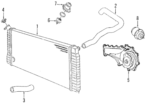 Radiator & Components for 1992 Cadillac Eldorado