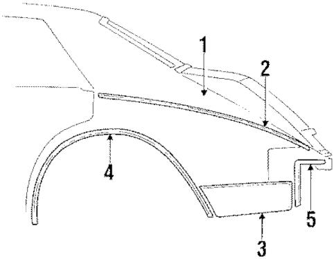 QUARTER PANEL & COMPONENTS Parts for 1985 Cadillac Seville