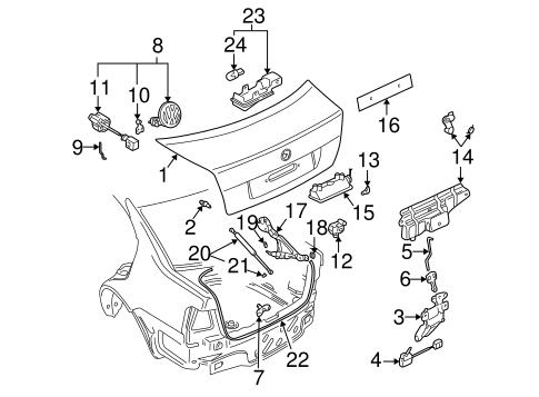 92 Camaro Deck Lid Wiring Diagram