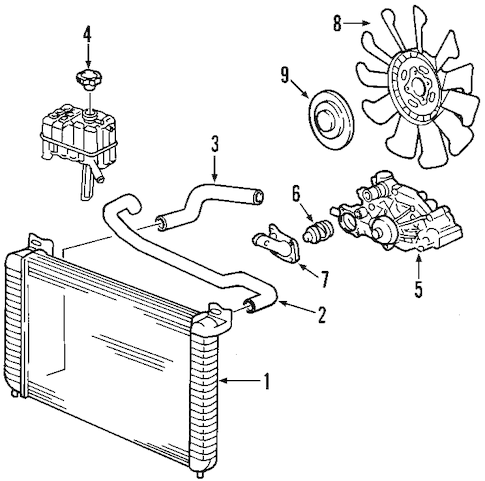 OEM 2003 GMC Yukon XL 1500 Radiator & Components Parts