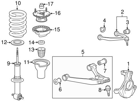 Suspension Components for 2015 Cadillac Escalade ESV