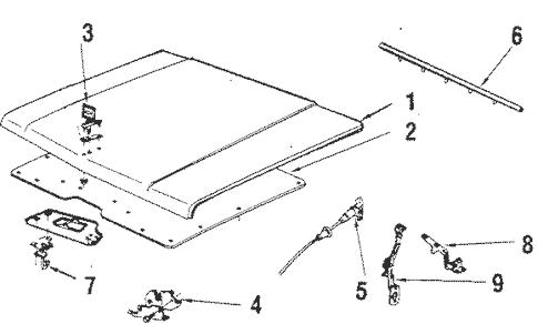 Hood & Components for 1989 Chevrolet Blazer (Silverado