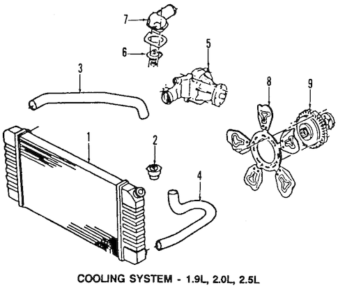 COOLING SYSTEM Parts for 1985 GMC S15