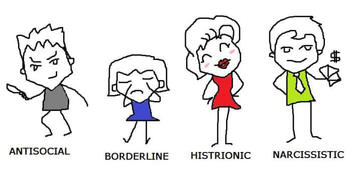 How Many Types Of Personality Disorders Are There