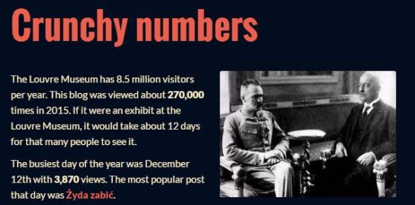statystyka roku 1
