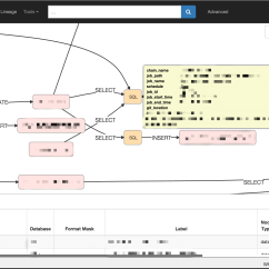 Flow Diagram Tool Open Source Hvac Thermostat Cover Wherehows An Lineage And Annotation For