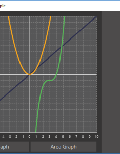 Line chart also javafx charts look pretty good dzone java rh
