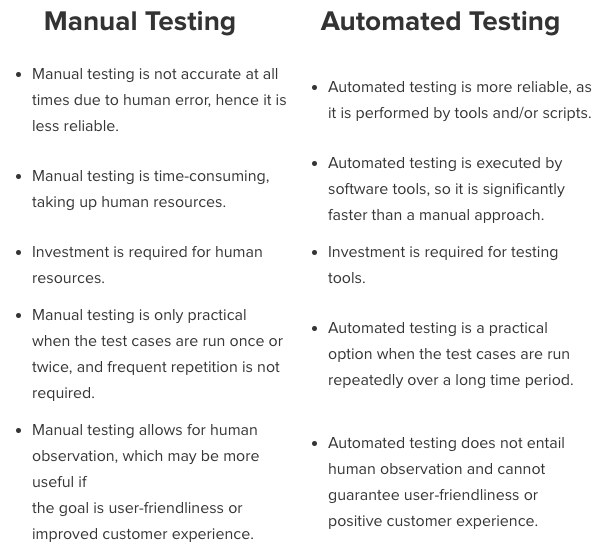 Whats the Difference Between Automated Testing and Manual