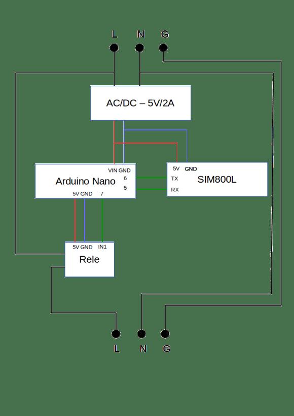 Schéma zapojenia