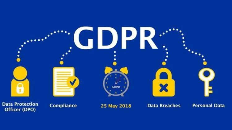 Γενικός Κανονισμός για την Προστασία Δεδομένων