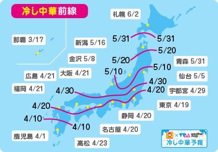 マルちゃん冷し中華予報