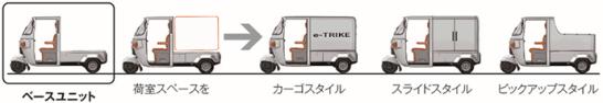 エレクトライク - 荷台部分はカスタマイズ可能