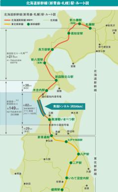 北海道新幹線 - ルート