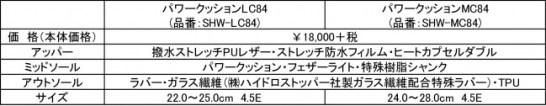 パワークッション LC84/MC84 製品概要