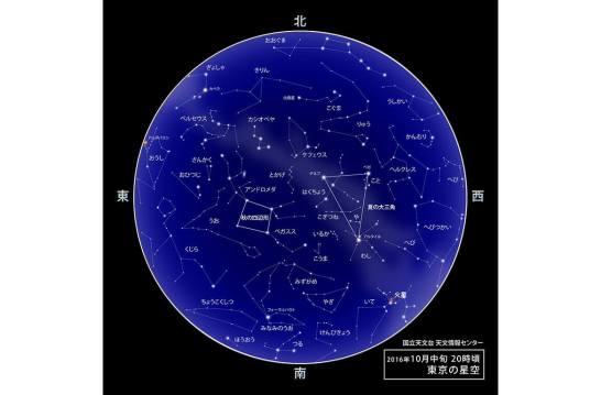 東京の星空 ‐ 国立天文台