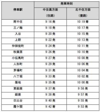 日比谷線新型車両13000系を3日間限定で特別運行