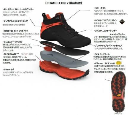 CHAMELEON 7製品特徴