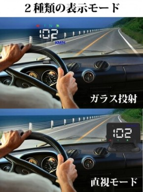 自動車用ヘッドアップディスプレイ「HUDネオトーキョー GPS-05」