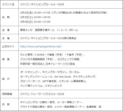 「ジャパン キャンピングカーショー2018」開催概要