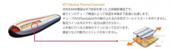 +plus(プラス)シリーズ - ZEROGRAM