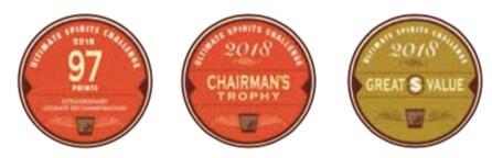 チェアマンズ・トロフィーを受賞