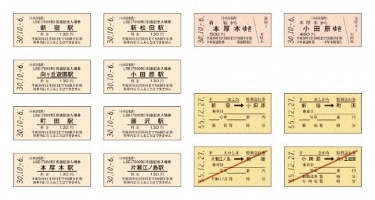 入場券。乗車券・特急券(イメージ)