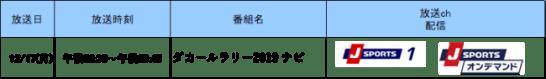 ダカールラリー2019 ナビ
