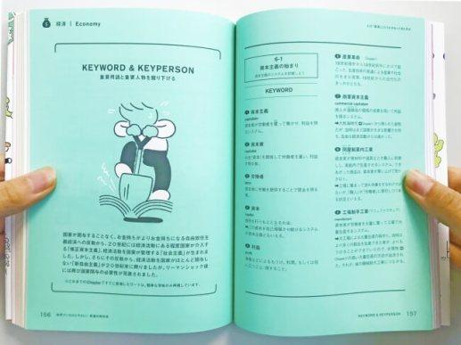 章末ではテーマを語るうえで重要なキーワードとキーパーソンについての理解をさらに深められる