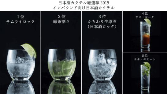 海外受けしそうな日本酒カクテル