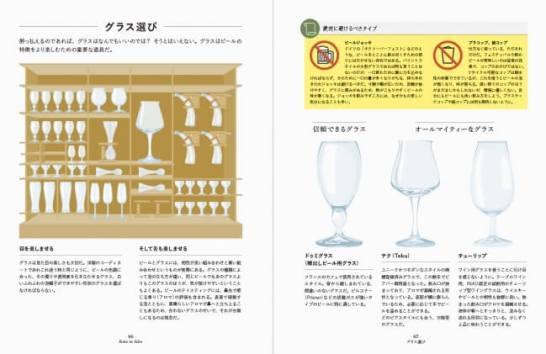 絵で読むビールの教科書『ビールは楽しい!』 - パイインターナショナル