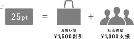 回収したバッグから作り出した世界に一つのリメイクシリーズマザーハウス「RINNE」を販売開始
