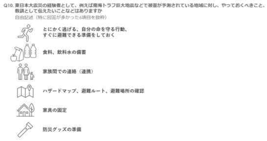 東日本大震災の経験者が伝えたい教訓「とにかく逃げて!」