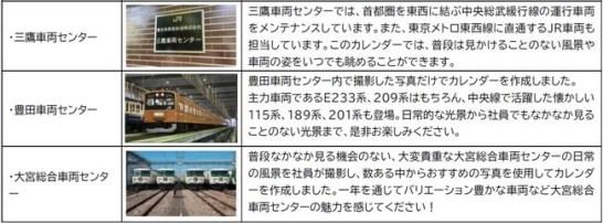 はがきサイズ カレンダー(25種類)※JRE MALL限定販売  販売価格1,100円(税込)